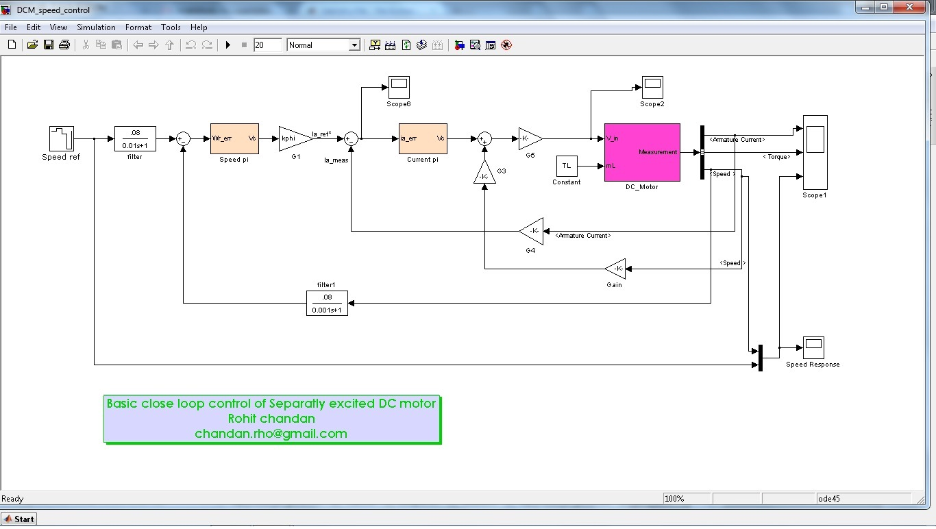 application of open loop control system