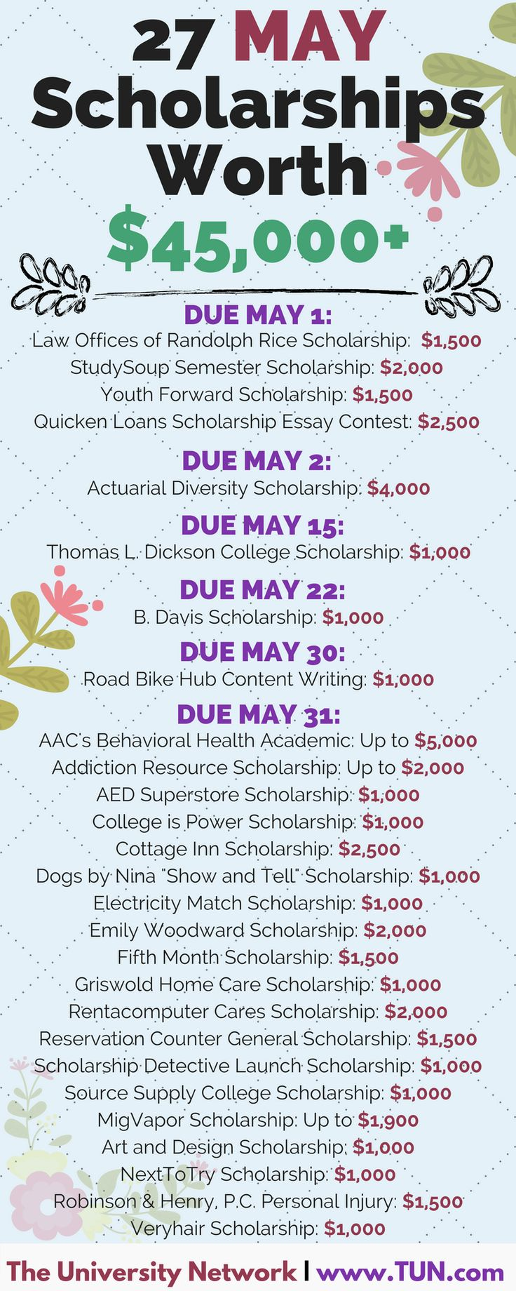 online scholarship applications for college students