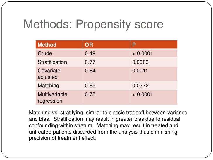 propensity score analysis statistical methods and applications