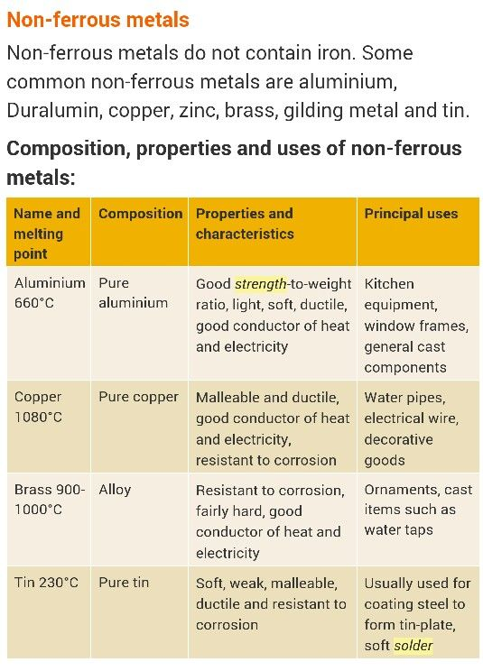 application of alloys in everyday life