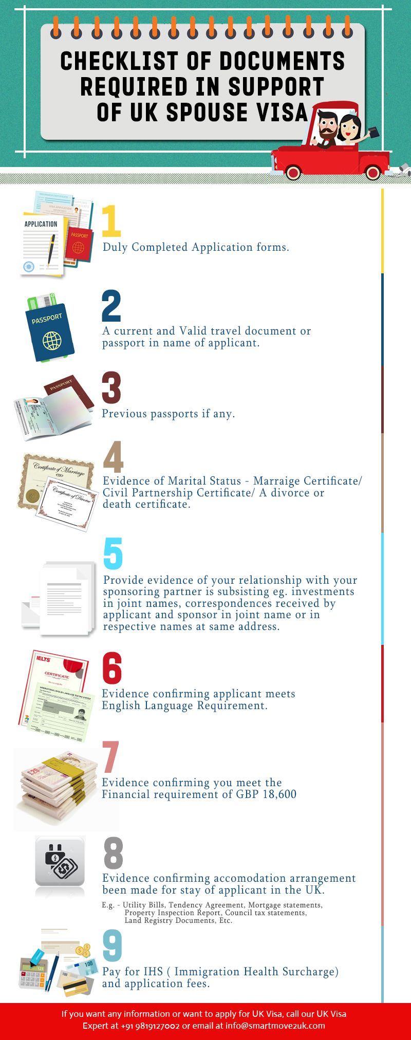 application for family law value