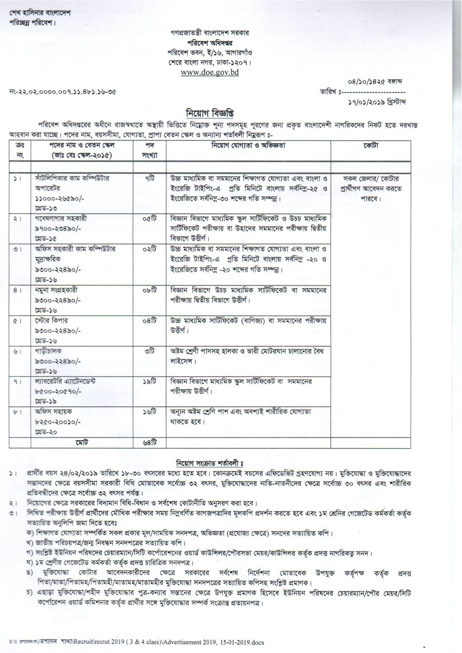 application form for job apply